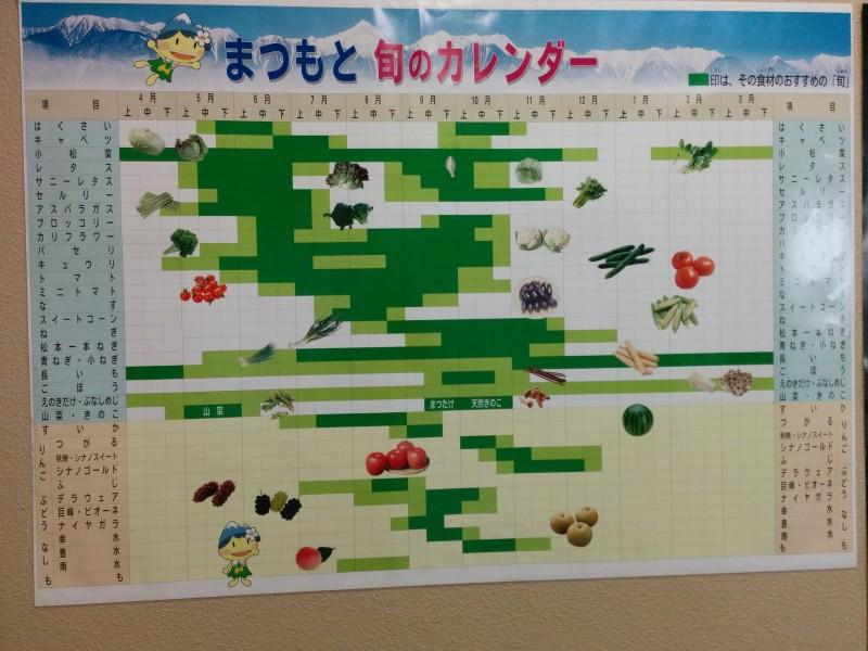 道の駅今井恵みの里松本の旬のカレンダー
