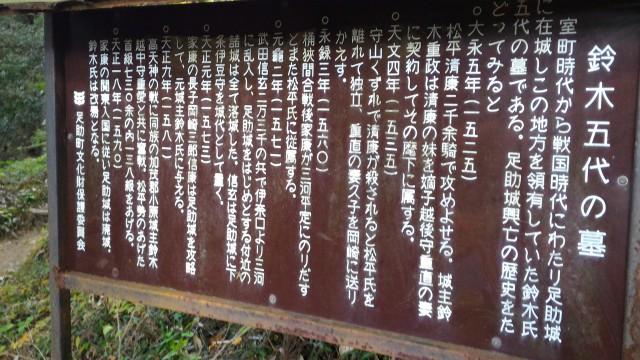 鈴木五代の墓