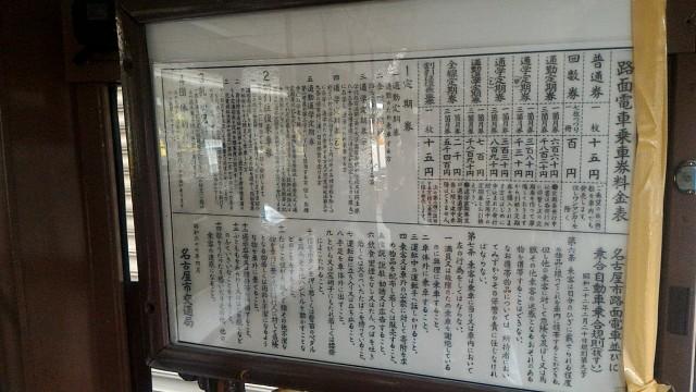 レトロ電車館(名古屋市市電地下鉄保存館)の昭和22年の路面電車の料金表