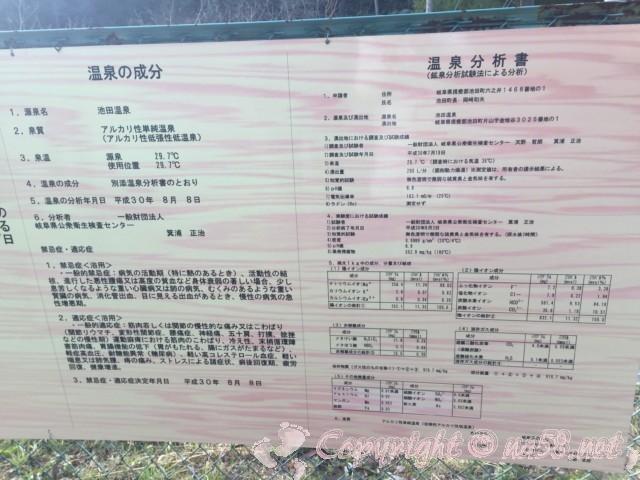 池田温泉(岐阜県池田町)の温泉成分分析表