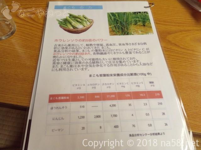三重県菰野町「希望荘」客室にあった名産品マコモの栄養について