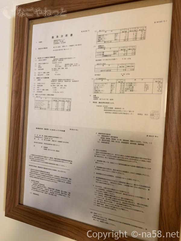伊豆市時之栖のコテージホテル「オリーブの木」天然温泉の成分表