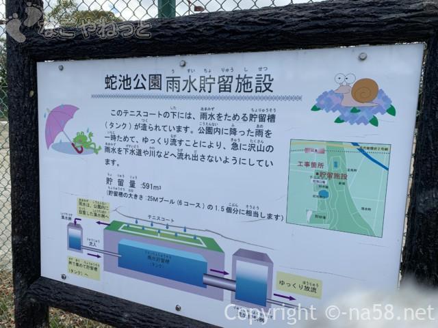 蛇池公園にあるテニスコート、貯水場の図