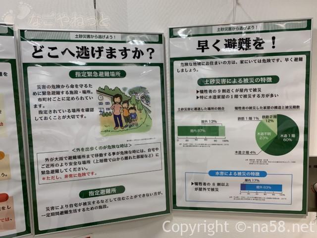 さぼう遊学館(岐阜県海津市)展示室、どこへ逃げるか