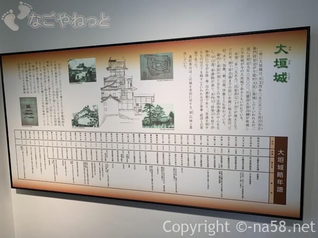 大垣城(岐阜県大垣市)の歴史年表