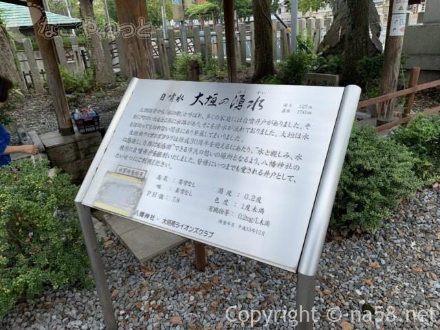 城下町大垣観光・四季の路の散策、八幡神社の涌き水