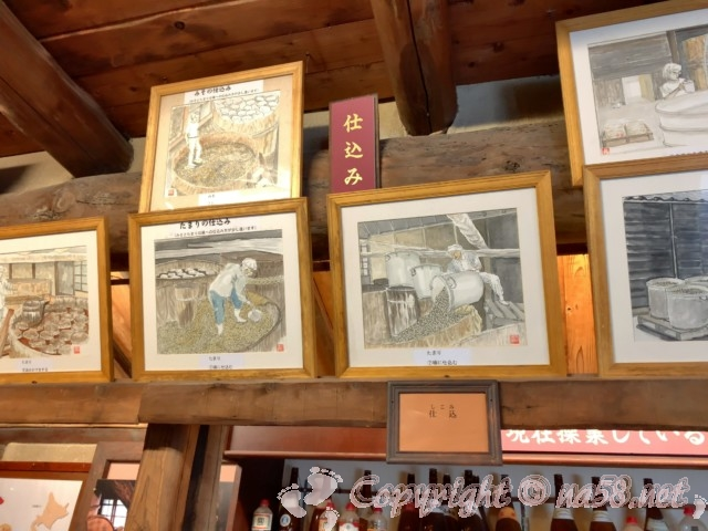 醸造「伝承館」(愛知県半田市)、味噌仕込みの作業などを絵にして飾ってある
