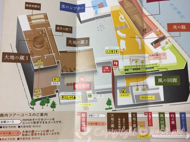 ミツカンミュージアム(愛知県半田市)の施設とゾーンの案内