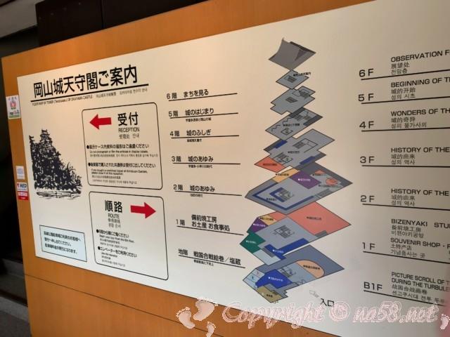岡山城(岡山県岡山市)の天守閣案内図