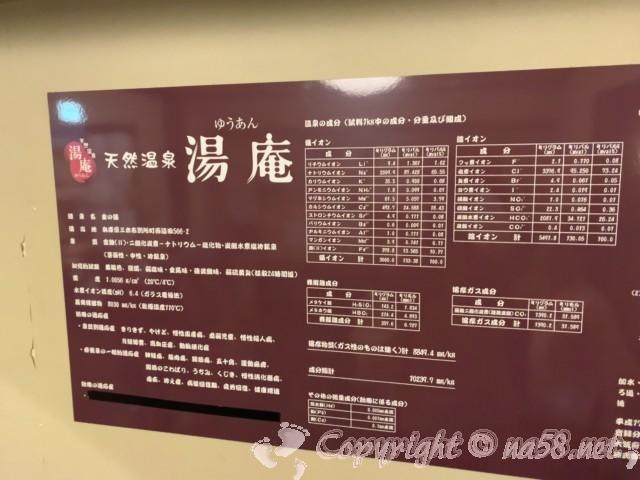 天然温泉湯庵(兵庫県三木市)の温泉成分表