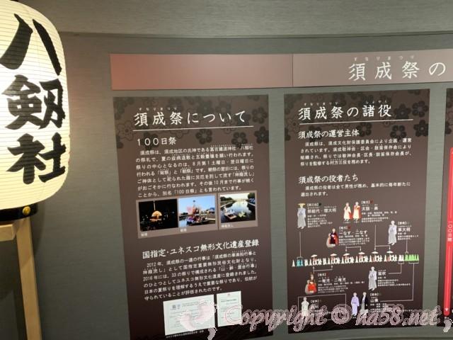 愛知県蟹江町の蟹江観光交流センター祭人の二階、須成祭について、役柄など