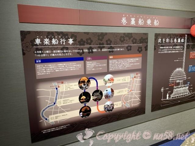 愛知県蟹江町の蟹江観光交流センター祭人の二階須成祭ミュージアム、巻藁船乗船について