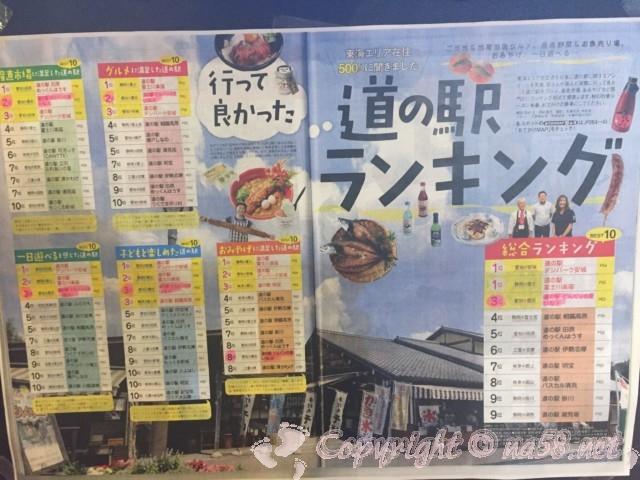 「道の駅 どんぐりの里いなぶ」愛知県豊田市、東海エリア道の駅ランキング