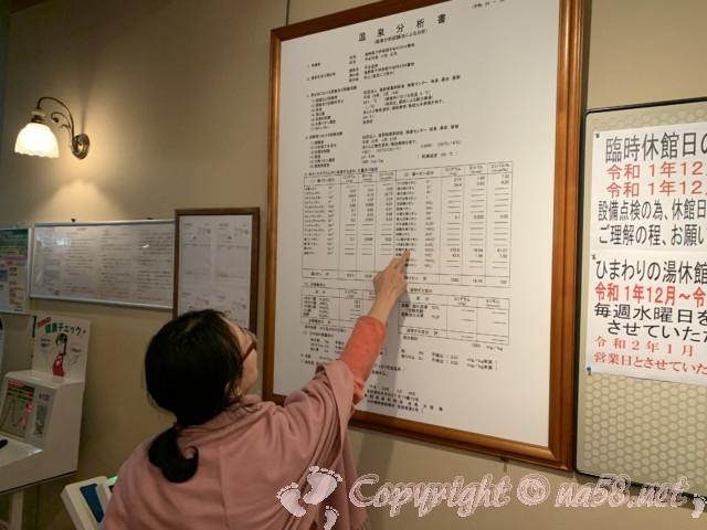 「信州平谷温泉ひまわりの湯」(長野県平谷村)温泉成分分析表