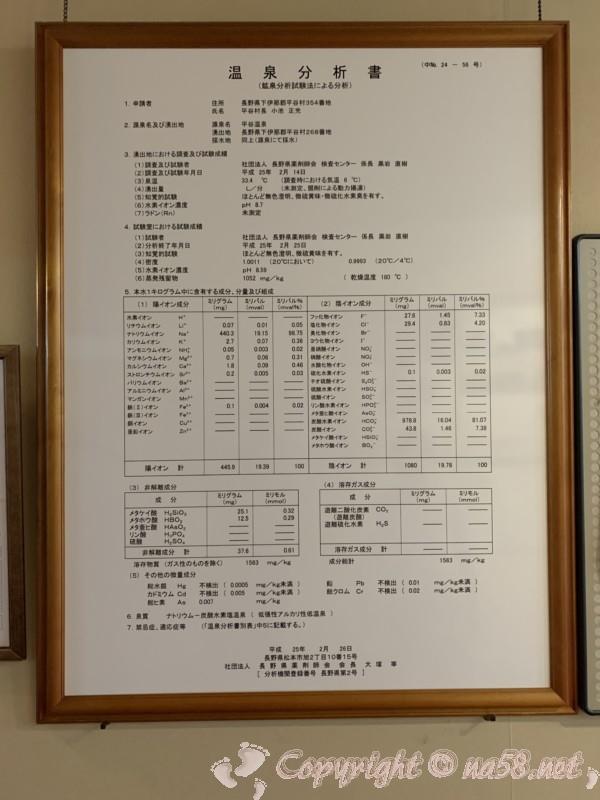 ひまわりの湯(長野県平谷村)温泉泉質表