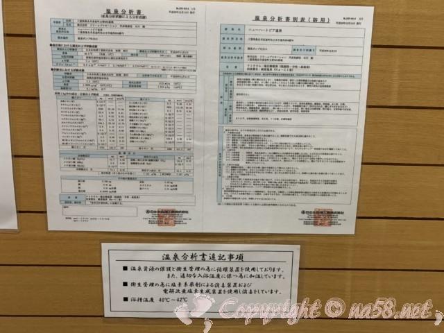 「ニューハートピア温泉ホテル長島」温泉成分表