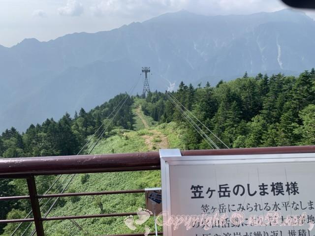 新穂高ロープウェイ(岐阜県高山市)の頂上、展望台からの景観