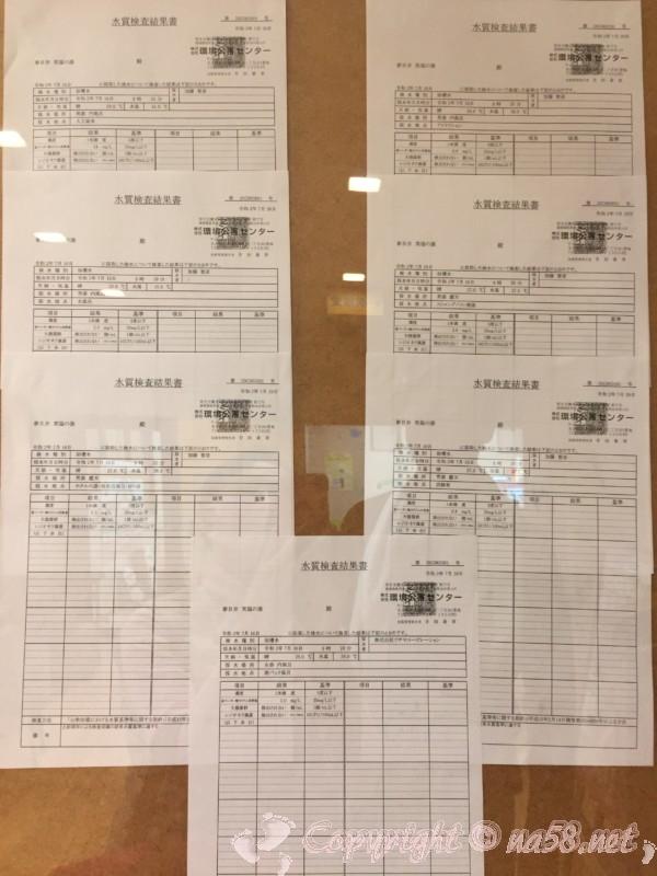 春日井笑福の湯(愛知県春日井市)水質検査の結果表