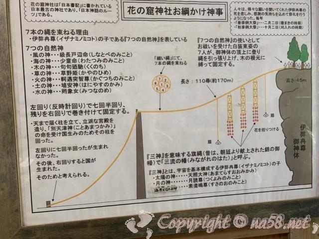 「花の窟神社」(三重県熊野市)お綱掛け神事の詳細