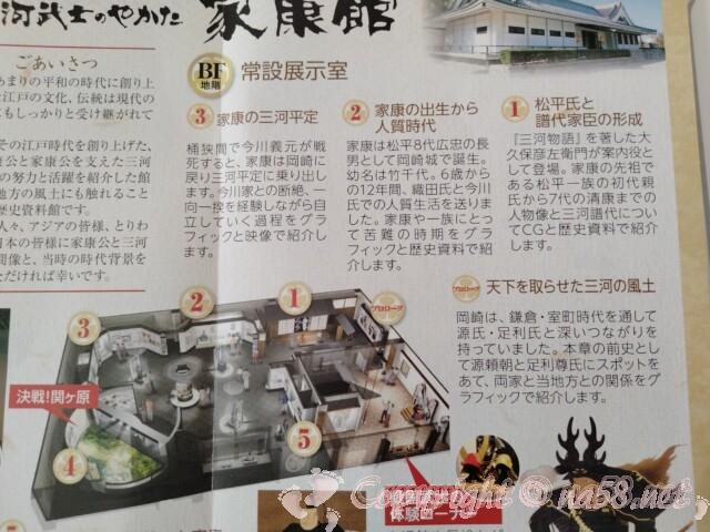 岡崎公園内 三河武士のやかた家康館の展示案内